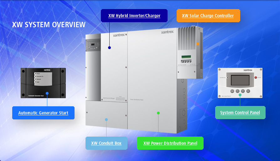 Xantrex Xw Series Inverter System